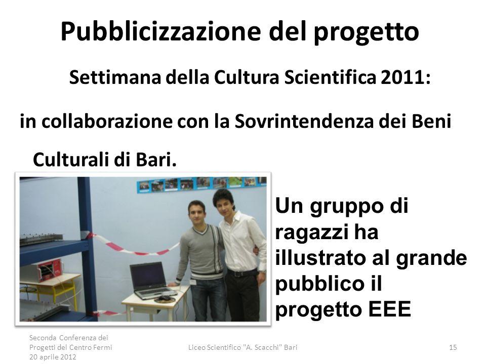 Pubblicizzazione del progetto Seconda Conferenza dei Progetti del Centro Fermi 20 aprile 2012 Liceo Scientifico