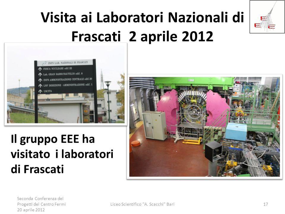 Visita ai Laboratori Nazionali di Frascati 2 aprile 2012 Seconda Conferenza dei Progetti del Centro Fermi 20 aprile 2012 Liceo Scientifico