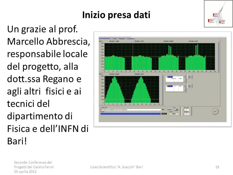 Inizio presa dati Un grazie al prof. Marcello Abbrescia, responsabile locale del progetto, alla dott.ssa Regano e agli altri fisici e ai tecnici del d