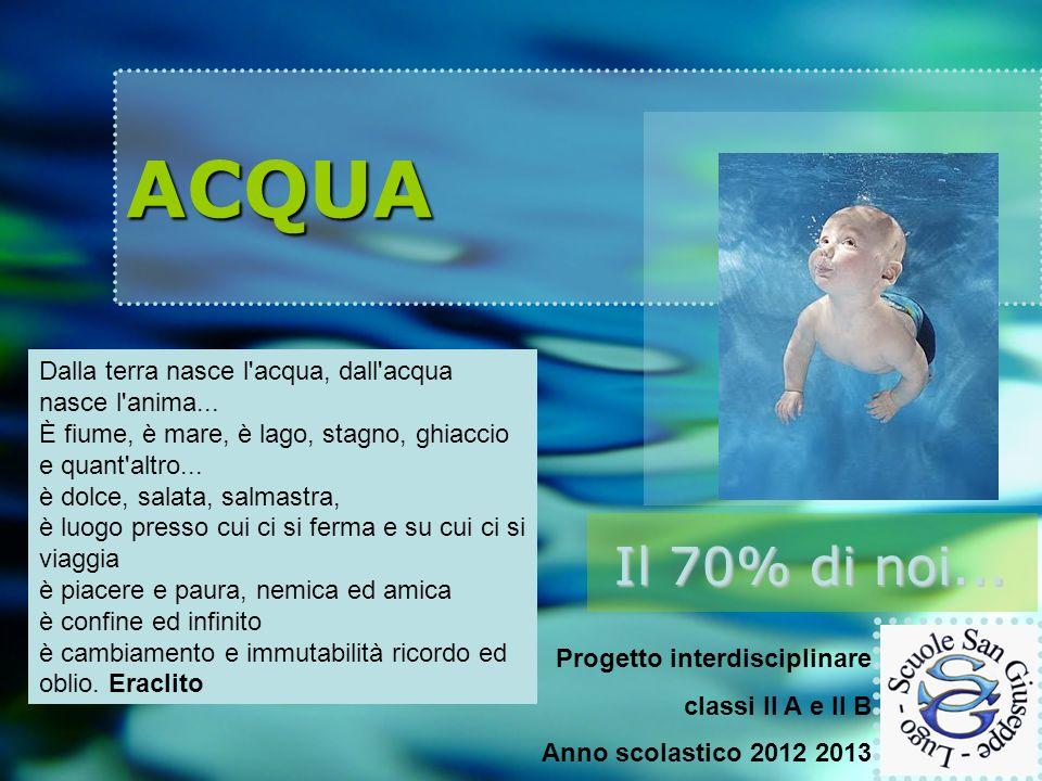 Progetto interdisciplinare classi II A e II B Anno scolastico 2012 2013 ACQUA Dalla terra nasce l acqua, dall acqua nasce l anima...