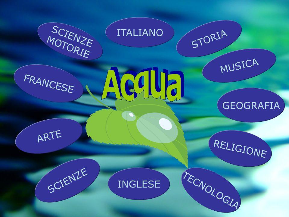 SCIENZE MOTORIE ITALIANO MUSICA GEOGRAFIA RELIGIONE SCIENZE INGLESE TECNOLOGIA ARTE STORIA FRANCESE