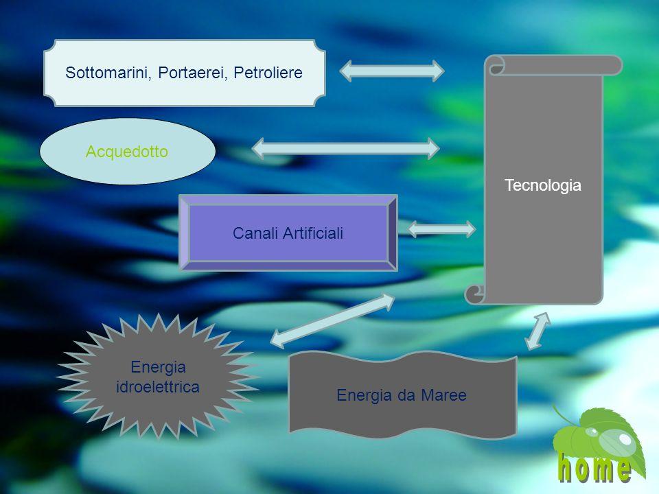 Tecnologia Energia da Maree Energia idroelettrica Canali Artificiali Sottomarini, Portaerei, Petroliere Acquedotto