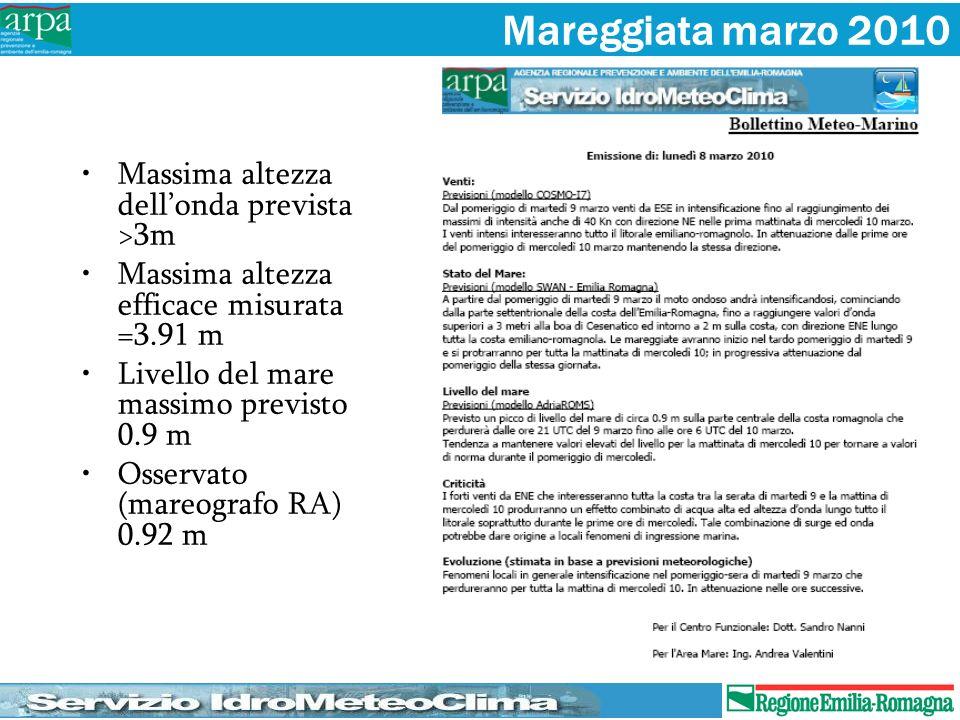 Mareggiata marzo 2010 Massima altezza dellonda prevista >3m Massima altezza efficace misurata =3.91 m Livello del mare massimo previsto 0.9 m Osservat