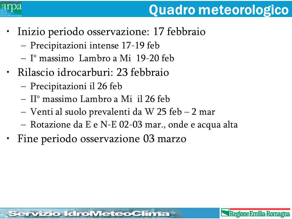 Quadro meteorologico Inizio periodo osservazione: 17 febbraio –Precipitazioni intense 17-19 feb –I° massimo Lambro a Mi 19-20 feb Rilascio idrocarburi