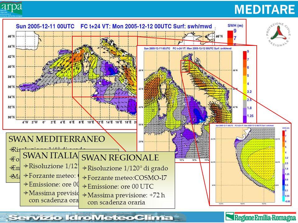 SWAN MEDITERRANEO Risoluzione 1/4° di grado Forzante meteo: IFS + COSMO-I7 Emissione: ore 00 UTC Massima previsione: +72 h con scadenza oraria SWAN IT