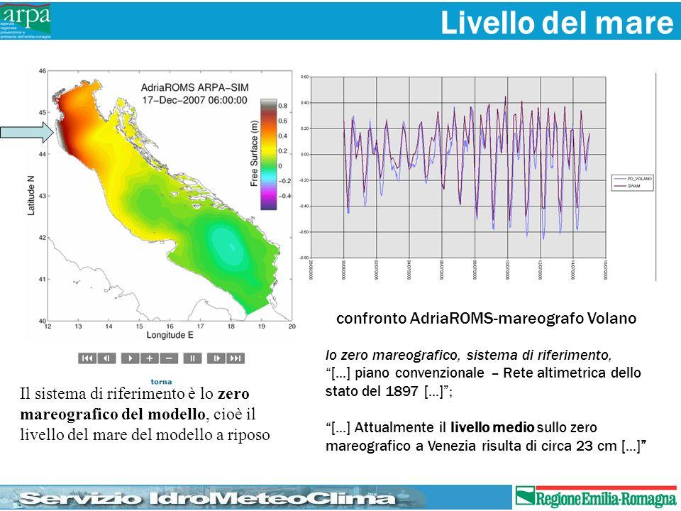 Livello del mare Il sistema di riferimento è lo zero mareografico del modello, cioè il livello del mare del modello a riposo lo zero mareografico, sis