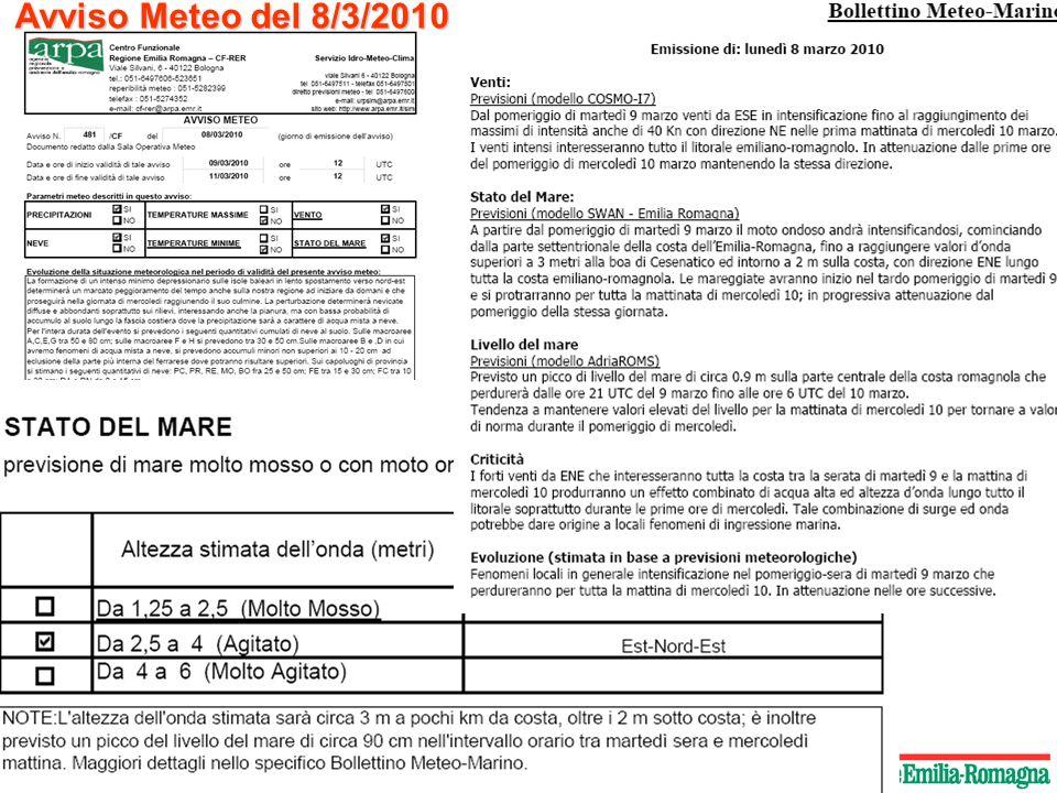 Correnti ROMS Onde SWAN Modello dispersione meteo COSMO Modello idraulico