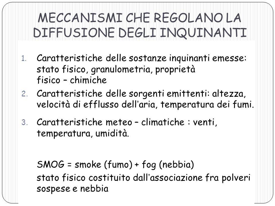 MECCANISMI CHE REGOLANO LA DIFFUSIONE DEGLI INQUINANTI 1. Caratteristiche delle sostanze inquinanti emesse: stato fisico, granulometria, proprietà fis