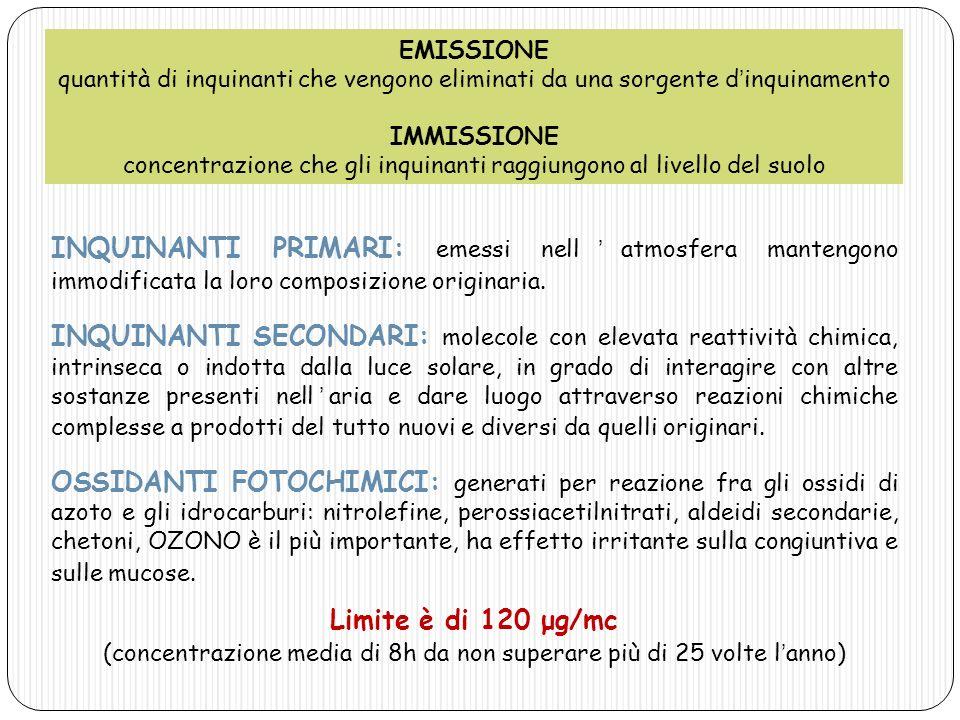 INQUINANTI PRIMARI: emessi nellatmosfera mantengono immodificata la loro composizione originaria. INQUINANTI SECONDARI: molecole con elevata reattivit
