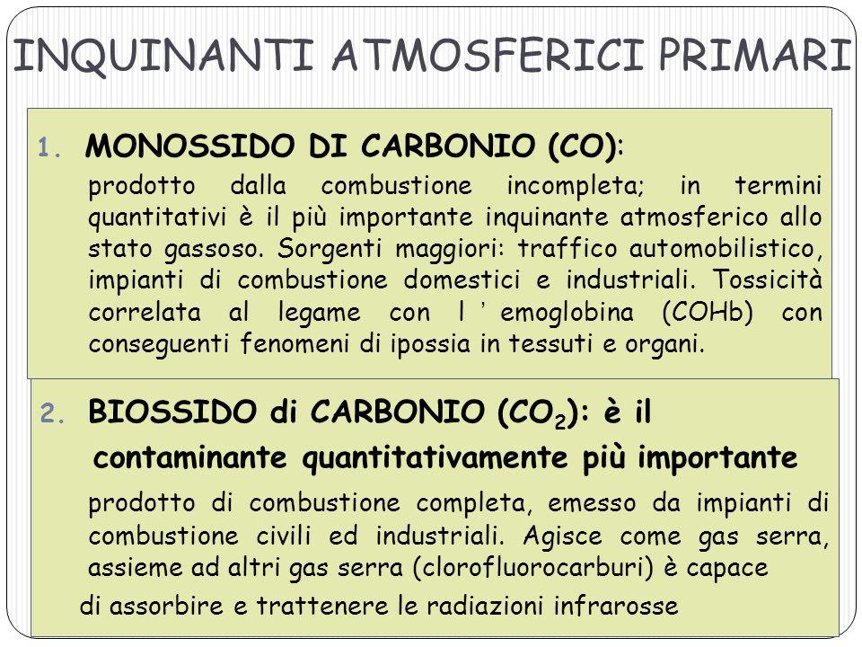 INQUINANTI ATMOSFERICI PRIMARI 1. MONOSSIDO DI CARBONIO (CO): prodotto dalla combustione incompleta; in termini quantitativi è il più importante inqui