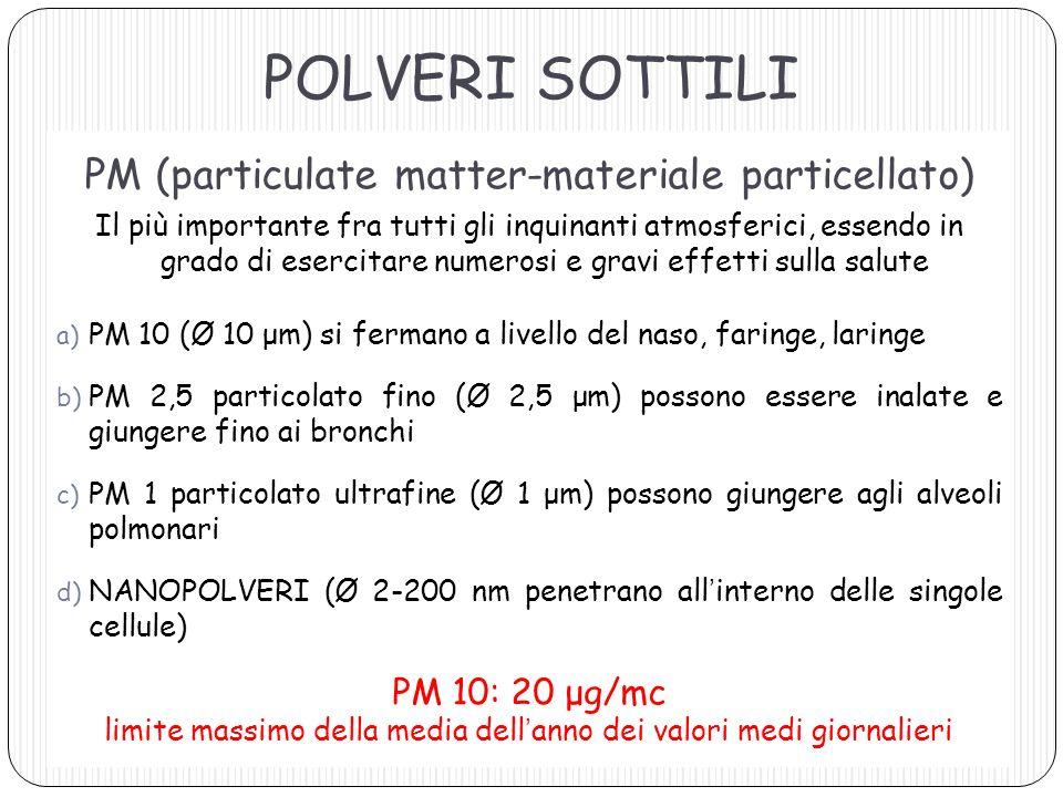 POLVERI SOTTILI PM (particulate matter-materiale particellato) Il più importante fra tutti gli inquinanti atmosferici, essendo in grado di esercitare