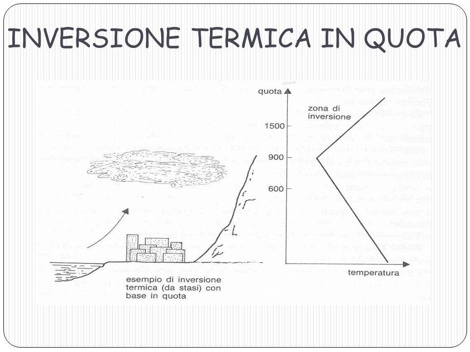INVERSIONE TERMICA IN QUOTA