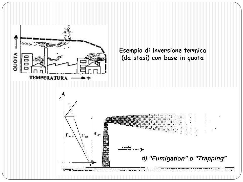 Esempio di inversione termica (da stasi) con base in quota