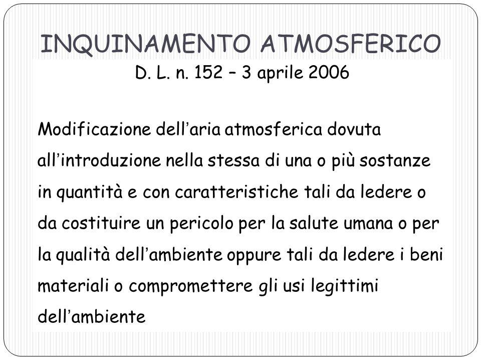 INQUINAMENTO ATMOSFERICO D. L. n. 152 – 3 aprile 2006 Modificazione dellaria atmosferica dovuta allintroduzione nella stessa di una o più sostanze in