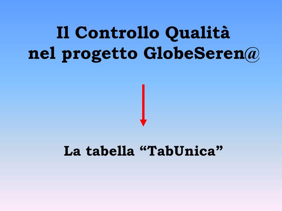 Il Controllo Qualità nel progetto GlobeSeren@ La tabella TabUnica