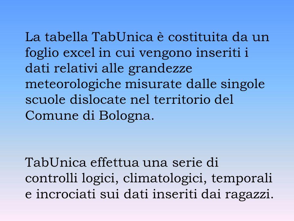 La tabella TabUnica è costituita da un foglio excel in cui vengono inseriti i dati relativi alle grandezze meteorologiche misurate dalle singole scuole dislocate nel territorio del Comune di Bologna.