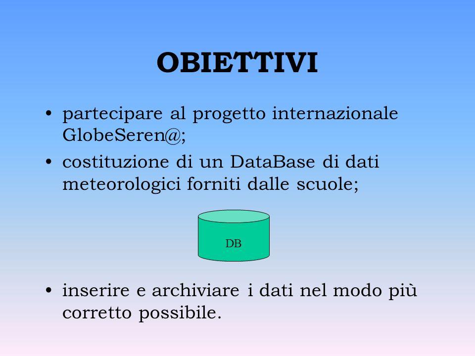 OBIETTIVI partecipare al progetto internazionale GlobeSeren@; costituzione di un DataBase di dati meteorologici forniti dalle scuole; inserire e archiviare i dati nel modo più corretto possibile.