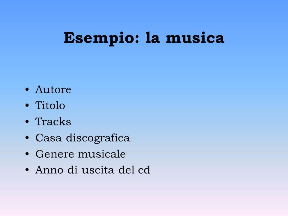 Esempio: la musica Autore Titolo Tracks Casa discografica Genere musicale Anno di uscita del cd