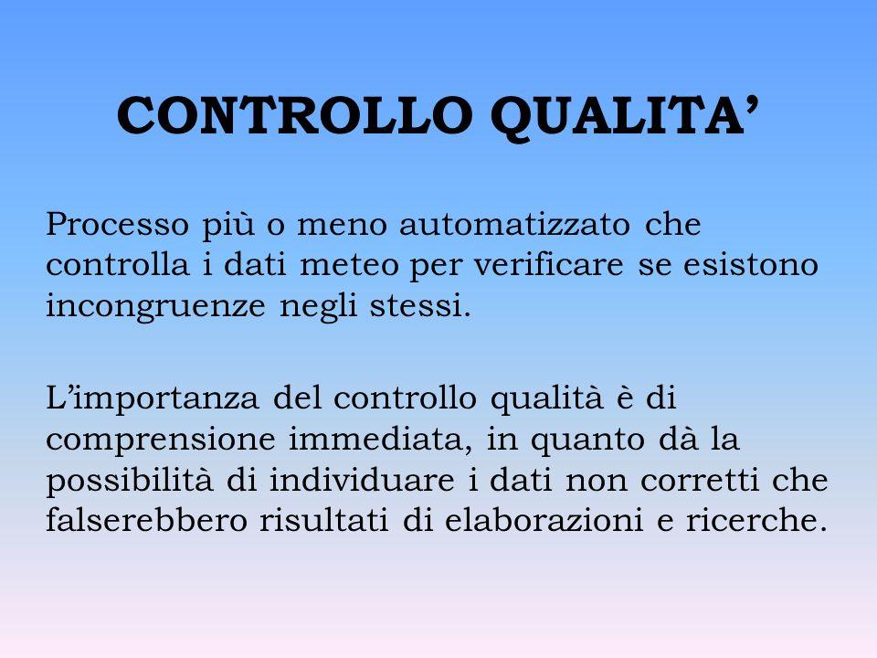 CONTROLLO QUALITA Processo più o meno automatizzato che controlla i dati meteo per verificare se esistono incongruenze negli stessi.