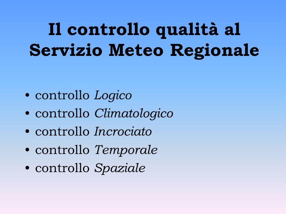 Il controllo qualità al Servizio Meteo Regionale controllo Logico controllo Climatologico controllo Incrociato controllo Temporale controllo Spaziale