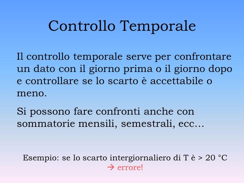 Controllo Temporale Il controllo temporale serve per confrontare un dato con il giorno prima o il giorno dopo e controllare se lo scarto è accettabile o meno.