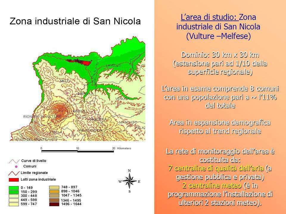 Larea di studio: Zona industriale di San Nicola (Vulture –Melfese) Larea in esame comprende 8 comuni con una popolazione pari a ~ l11% del totale Area