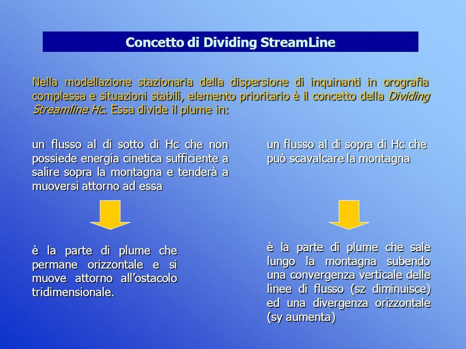 Concetto di Dividing StreamLine Nella modellazione stazionaria della dispersione di inquinanti in orografia complessa e situazioni stabili, elemento p