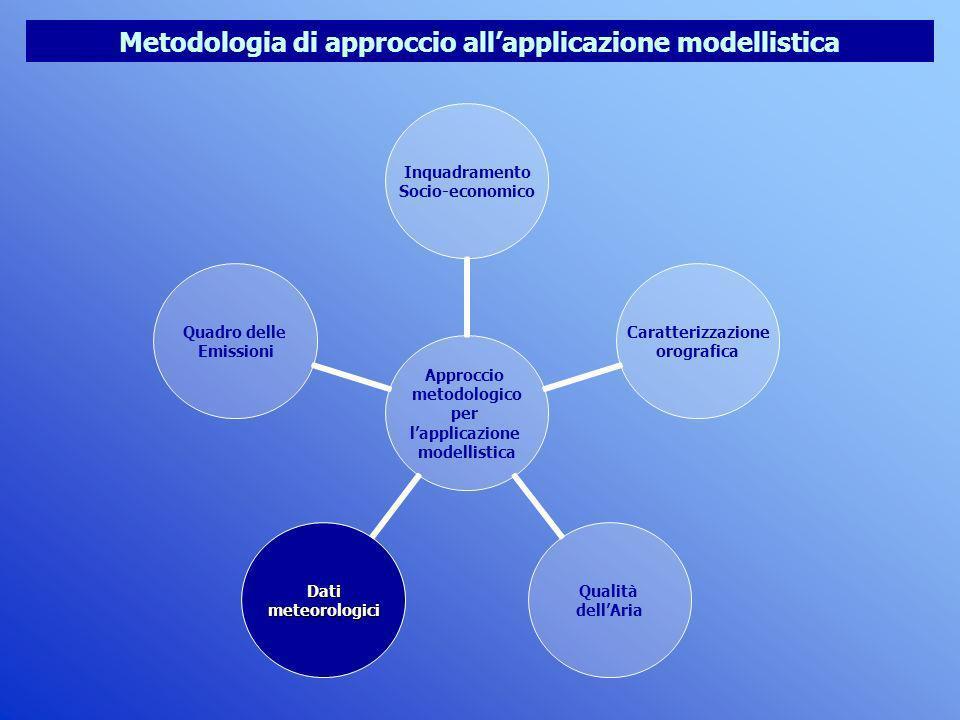 Approccio metodologico per lapplicazione modellistica Inquadramento Socio-economico Caratterizzazione orografica Qualità dellAriaDatimeteorologici Qua