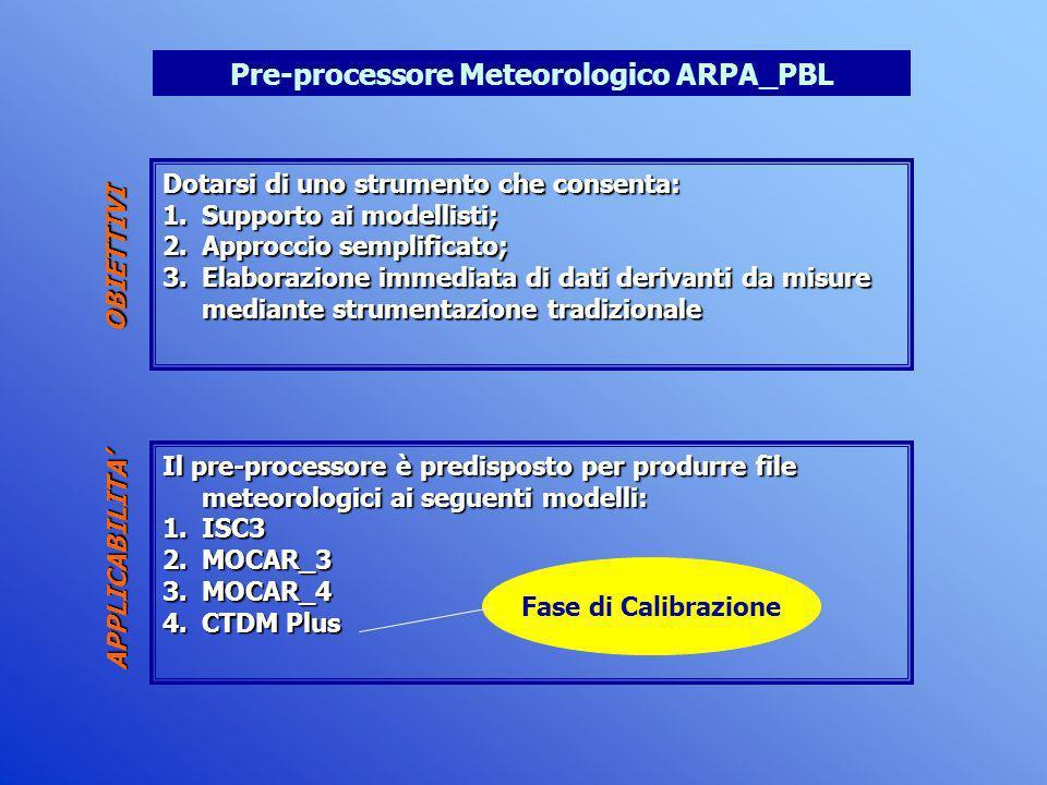 Pre-processore Meteorologico ARPA_PBL OBIETTIVI APPLICABILITA Dotarsi di uno strumento che consenta: 1.Supporto ai modellisti; 2.Approccio semplificat