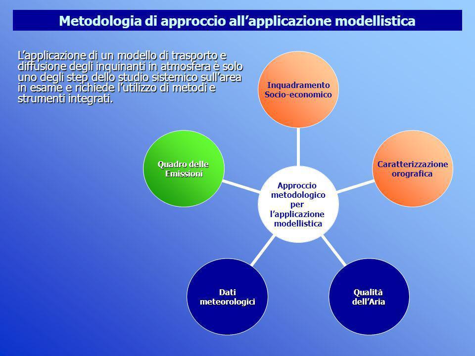 Lapplicazione di un modello di trasporto e diffusione degli inquinanti in atmosfera è solo uno degli step dello studio sistemico sullarea in esame e r