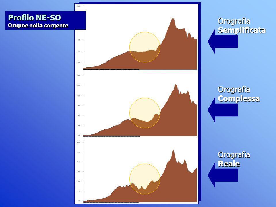 Profilo NE-SO Origine nella sorgente OrografiaComplessa OrografiaSemplificata OrografiaReale