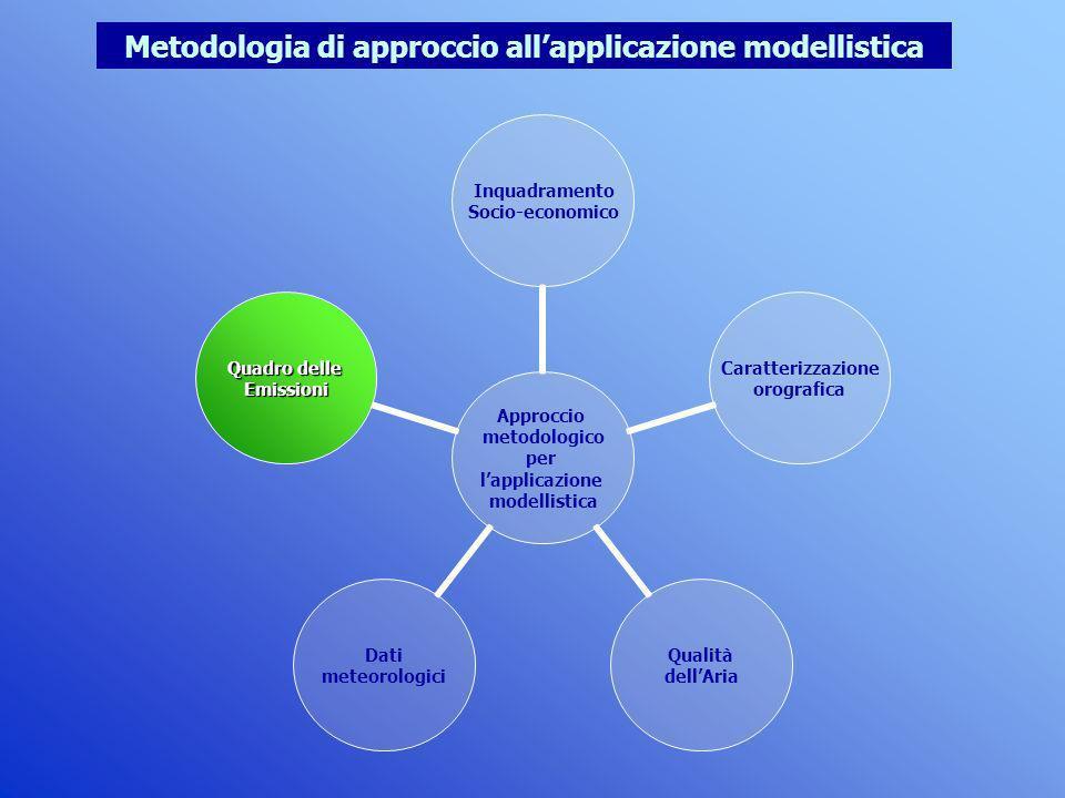 Approccio metodologico per lapplicazione modellistica Inquadramento Socio-economico Caratterizzazione orografica Qualità dellAria Dati meteorologici Q