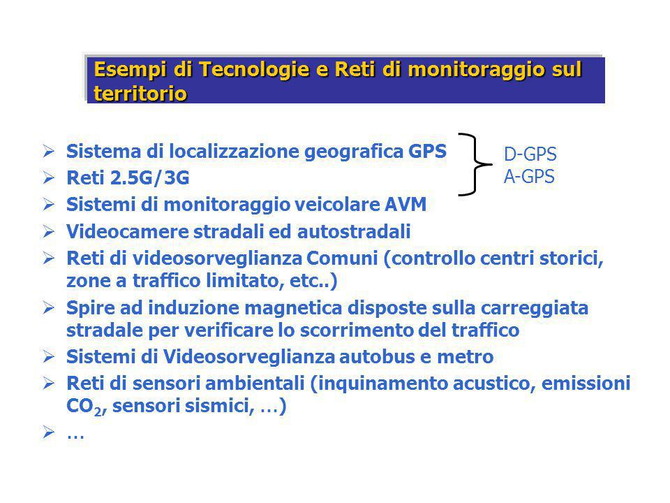 Infrastrutture di reti eventualmente pre-esistenti videosorveglianza comuni GPRS/UMTSvideocamere stradali GPS spire magnetiche sensori ambientali AVM videosorveglianza autobus-metro