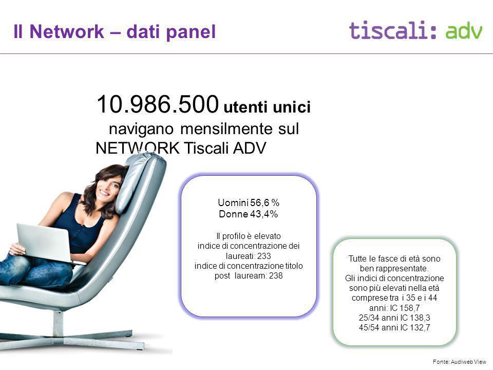 SPECIALE Trentino Realizzazione di uno speciale dedicato alla promozione della regione Trentino secondo stagionalità.