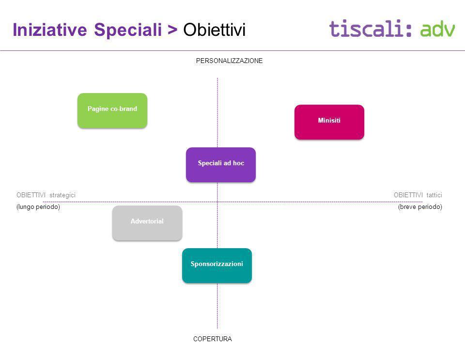 Iniziative Speciali > Obiettivi OBIETTIVI tattici (breve periodo) COPERTURA PERSONALIZZAZIONE OBIETTIVI strategici (lungo periodo) Sponsorizzazioni Pagine co-brand Speciali ad hoc Advertorial Minisiti