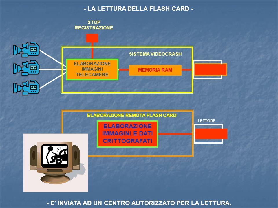 ELABORAZIONE REMOTA FLASH CARD ELABORAZIONE IMMAGINI E DATI CRITTOGRAFATI - LA LETTURA DELLA FLASH CARD - - E INVIATA AD UN CENTRO AUTORIZZATO PER LA
