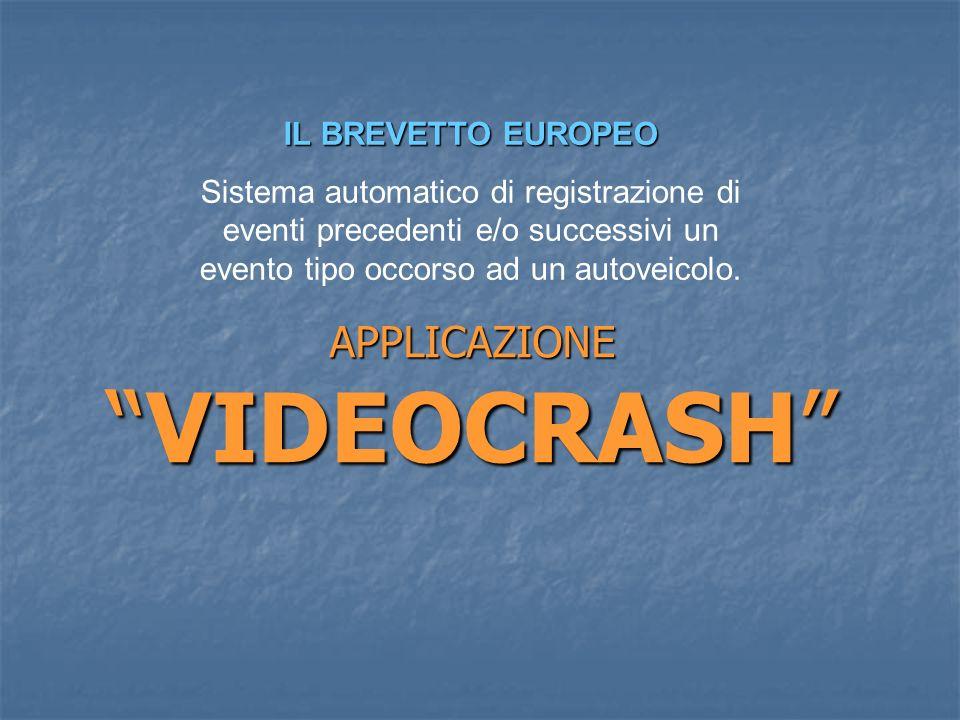 APPLICAZIONEVIDEOCRASH IL BREVETTO EUROPEO Sistema automatico di registrazione di eventi precedenti e/o successivi un evento tipo occorso ad un autove
