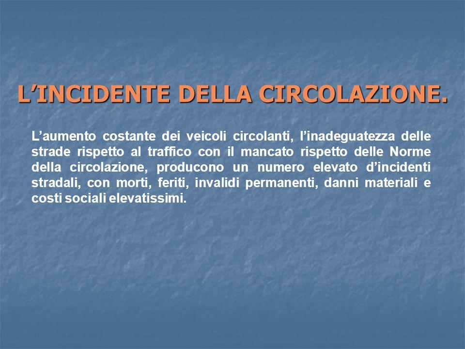 -.- IL MERCATO DELLA FLASH CARD.