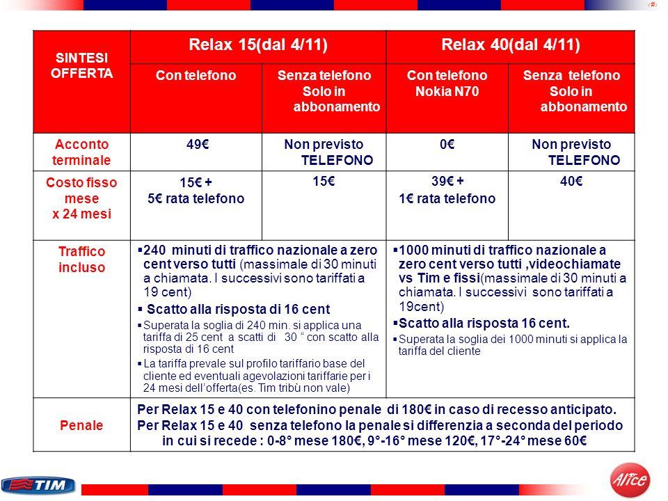 10 SINTESI OFFERTA Relax 15(dal 4/11)Relax 40(dal 4/11) Con telefonoSenza telefono Solo in abbonamento Con telefono Nokia N70 Senza telefono Solo in a