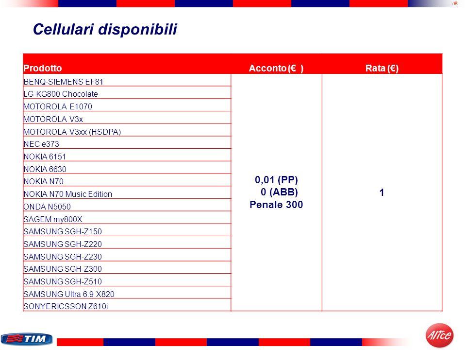 15 Cellulari disponibili ProdottoAcconto ( )Rata () BENQ-SIEMENS EF81 0,01 (PP) 0 (ABB) Penale 300 1 LG KG800 Chocolate MOTOROLA E1070 MOTOROLA V3x MO