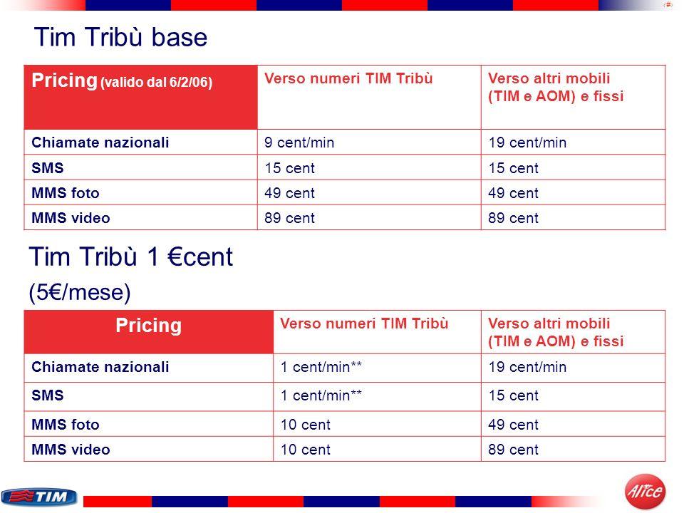 20 Pricing (valido dal 6/2/06) Verso numeri TIM TribùVerso altri mobili (TIM e AOM) e fissi Chiamate nazionali9 cent/min19 cent/min SMS15 cent MMS fot