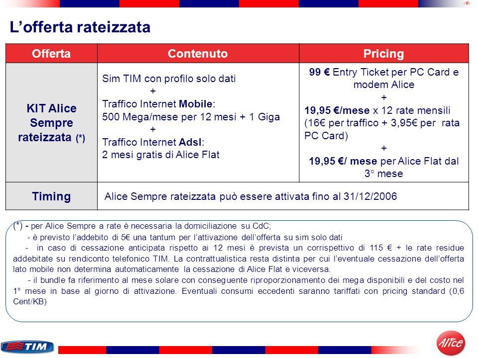 33 OffertaContenutoPricing KIT Alice Sempre rateizzata (*) Sim TIM con profilo solo dati + Traffico Internet Mobile: 500 Mega/mese per 12 mesi + 1 Gig