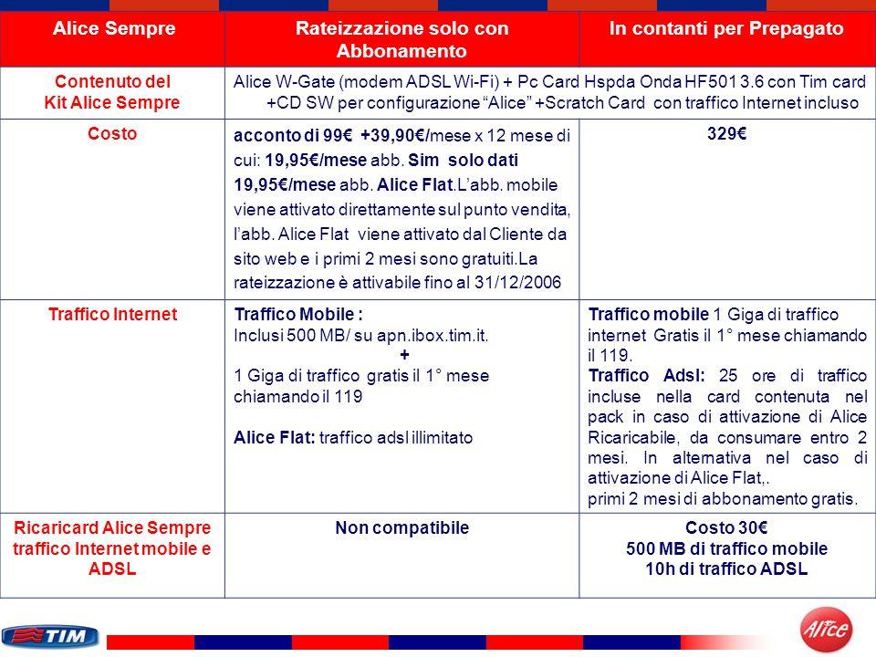 34 Alice SempreRateizzazione solo con Abbonamento In contanti per Prepagato Contenuto del Kit Alice Sempre Alice W-Gate (modem ADSL Wi-Fi) + Pc Card H
