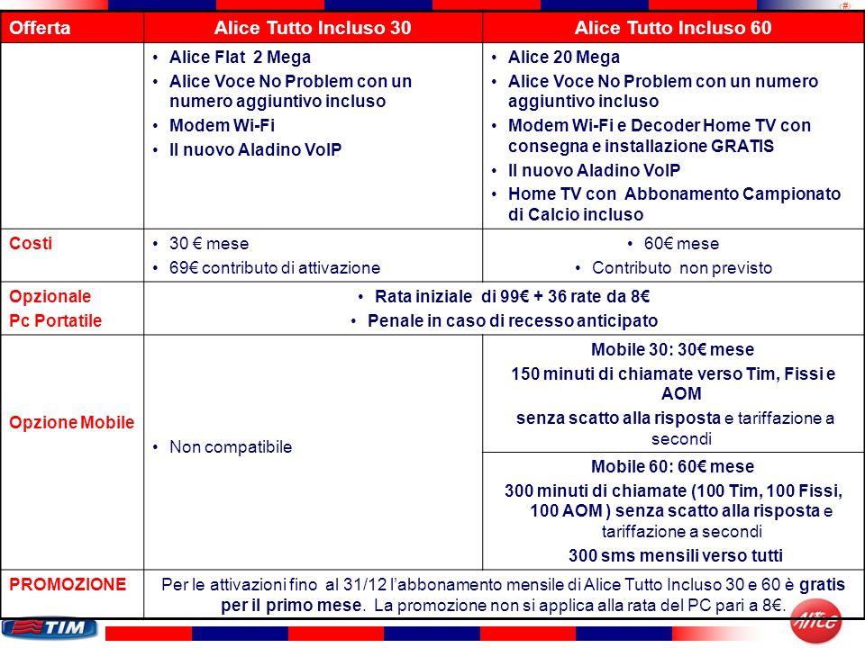 36 OffertaAlice Tutto Incluso 30Alice Tutto Incluso 60 Alice Flat 2 Mega Alice Voce No Problem con un numero aggiuntivo incluso Modem Wi-Fi Il nuovo A
