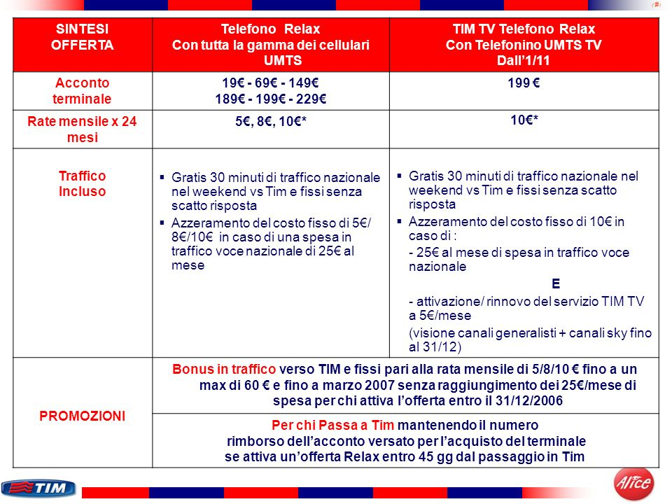6 SINTESI OFFERTA Telefono Relax Con tutta la gamma dei cellulari UMTS TIM TV Telefono Relax Con Telefonino UMTS TV Dall1/11 Acconto terminale 19 - 69