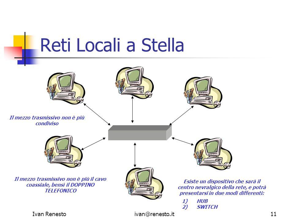 Ivan Renestoivan@renesto.it11 Reti Locali a Stella Il mezzo trasmissivo non è più condiviso Il mezzo trasmissivo non è più il cavo coassiale, bensì il