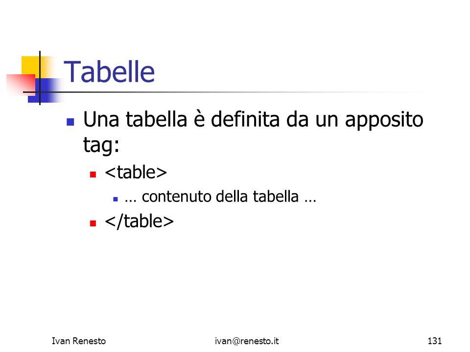 Ivan Renestoivan@renesto.it131 Tabelle Una tabella è definita da un apposito tag: … contenuto della tabella …