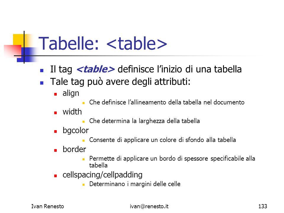 Ivan Renestoivan@renesto.it133 Tabelle: Il tag definisce linizio di una tabella Tale tag può avere degli attributi: align Che definisce lallineamento