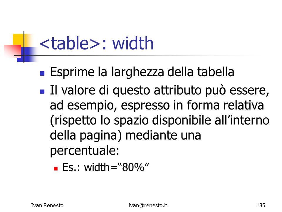 Ivan Renestoivan@renesto.it135 : width Esprime la larghezza della tabella Il valore di questo attributo può essere, ad esempio, espresso in forma rela