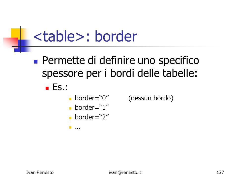 Ivan Renestoivan@renesto.it137 : border Permette di definire uno specifico spessore per i bordi delle tabelle: Es.: border=0(nessun bordo) border=1 bo